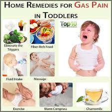 gas pain in toddlers causes symptoms