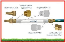 garden hose mart part 952