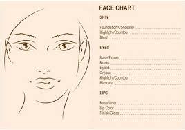 makeup artis blank face charts