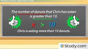 math sentences to inequalities
