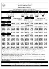 Thai Lottery Result For 01 June 2020 [Live Updated] - Lotto Cheatah