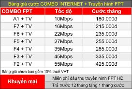 Khuyến mãi lắp mạng cáp quang và Truyền hình FPT tại Hải Phòng 2019 - Công  ty cổ phần viễn thông FPT Telecom
