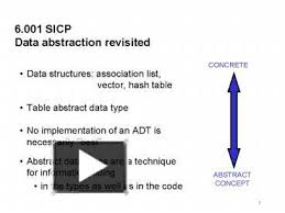PPT – 6.001 SICP Data abstraction revisited PowerPoint presentation   free  to download - id: cb052-ZDc1Z