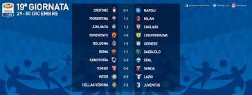 Serie A 2017-2018, 19a giornata: risultati e classifica ...
