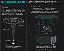 Dibujo20130828 black holes and holography - nature com - La Ciencia de la  Mula Francis