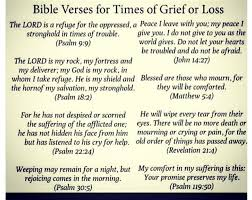pin on 💜💙bible verses💙💜