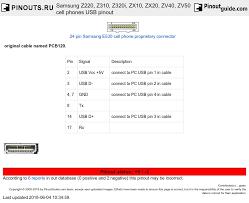 Samsung Z320i @ pinouts.ru