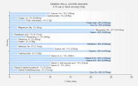 general mills golden grahams nutrition