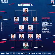 เชียร์สด  19.00น. International Friendly 'A' Match ทีมชาติไทย พบ  ทีมชาติคองโก - Pantip