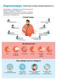 Без паники: что такое коронавирус? — МФТИ
