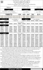 ตรวจหวย ตรวจผลสลากกินแบ่งรัฐบาล 16 มิถุนายน 2555 ใบตรวจหวย 16/6/55
