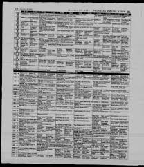 Albuquerque Journal from Albuquerque, New Mexico on January 8 ...