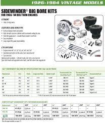 s s cycle 91 9134 big bore kit 96 4 5