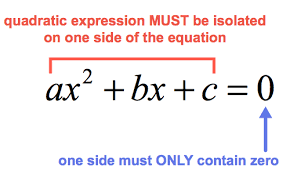 solving quadratic equations by the
