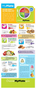eating right eating healthy rack card