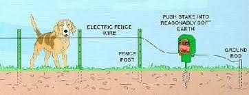 Https Www Easytek Co Nz Downloads Electric Fence Havahart Ss2kx Pdf
