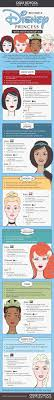 21 y makeup infographics to get you
