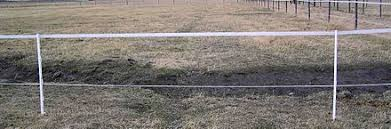 Electric Fence Wikiwand