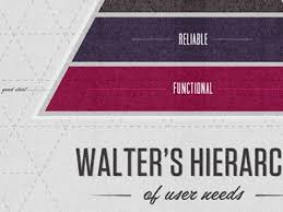 Aaron Walters designs, themes, templates and downloadable graphic elements  on Dribbble