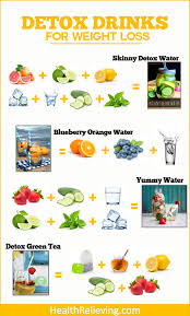 10 delicious detox water recipes to