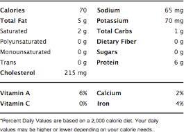 greek body codex how many calories do