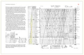 The Work of Edward Tufte and Graphics Press