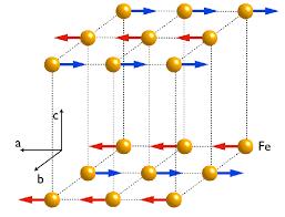 Resultado de imagen de Una forma especial de antiferromagnetismo