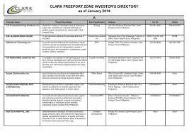 clark freeport zone investors directory