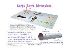 Resultado de imagen de Dimensiones extra