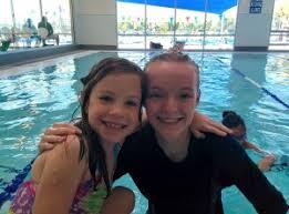 Blog | Evo Swim School - Part 33