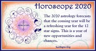 Predictions For The 12 Zodiac Signs ...