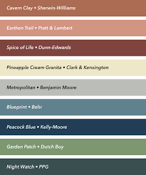 paint colors dominate homes in 2019