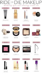 make up items names and their uses