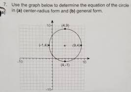 solved 7 use the graph below to