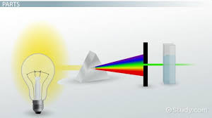 spectrophotometer definition uses