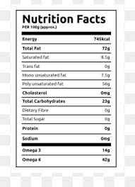 nutrition label png blank nutrition