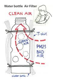 diy emergency air filter totobobo