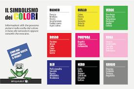 IL SIMBOLISMO DEI COLORI | Frog Studio | Graphic Web Social Agency ...