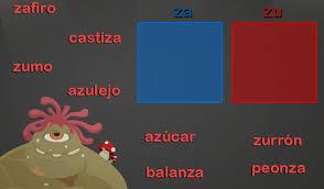 Resultado de imagen de juegos de za ce ci zo zu
