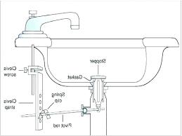 removing a bathroom sink drain logyk co