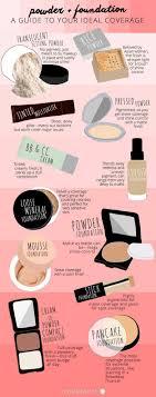 diy makeup tutorials guide to the