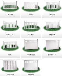 Vinyl Fencing Vinyl Fence Fence Estimate Nc And Sc