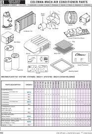 coleman mach air conditioner parts in
