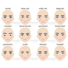 diffe eye shapes for proper makeup