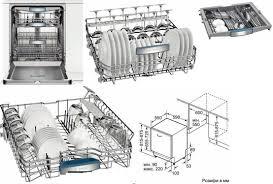 Hướng dẫn cách sử dụng máy rửa bát hiệu quả và bền lâu nhất