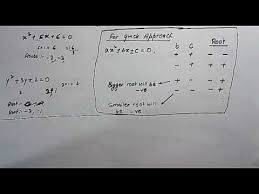 tricks to solve in seconds bank po