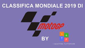 Classifica MotoGP 2019