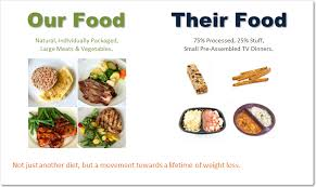 food to eat in night to lose weight
