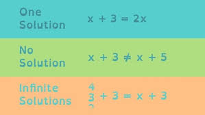 linear equations solving linear