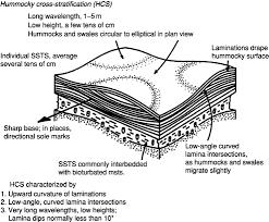 hummocky cross stratification an